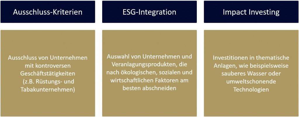Nachhaltige_Investments