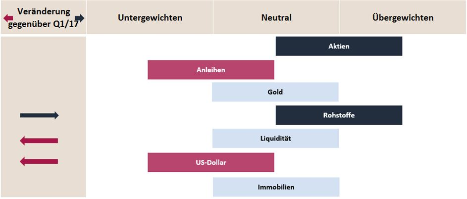 AssetAllocation_Chart